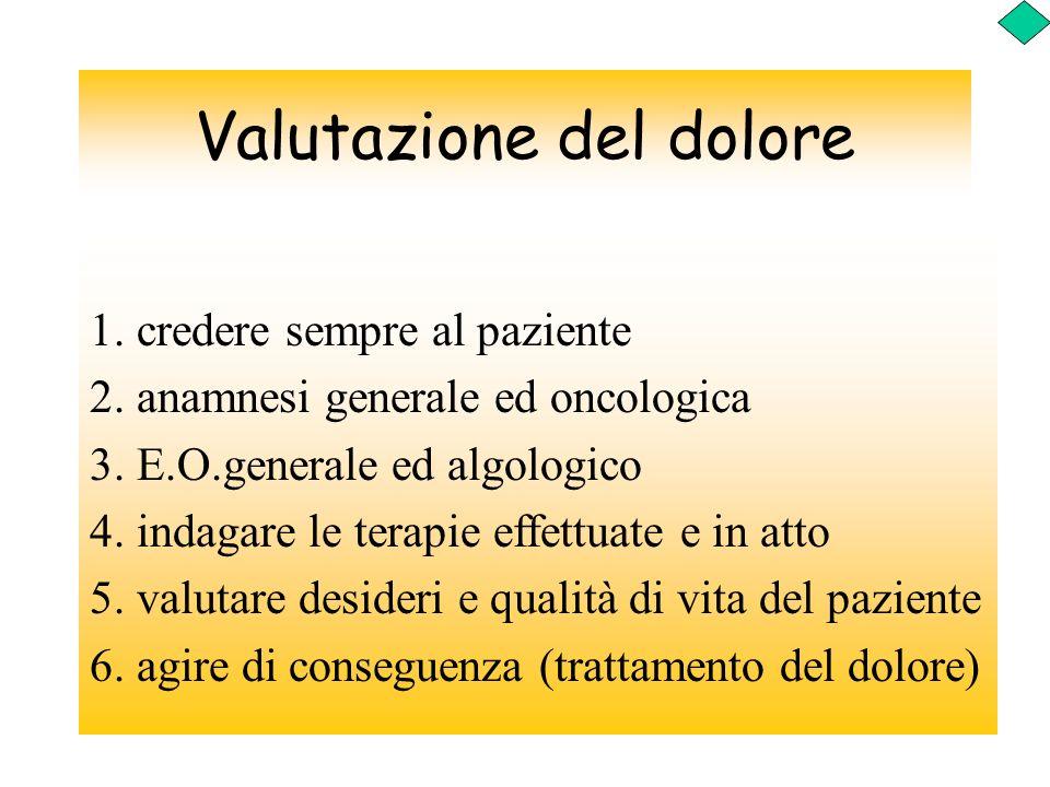 Valutazione del dolore 1. credere sempre al paziente 2. anamnesi generale ed oncologica 3. E.O.generale ed algologico 4. indagare le terapie effettuat