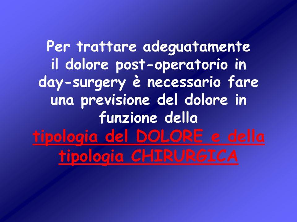 Per trattare adeguatamente il dolore post-operatorio in day-surgery è necessario fare una previsione del dolore in funzione della tipologia del DOLORE