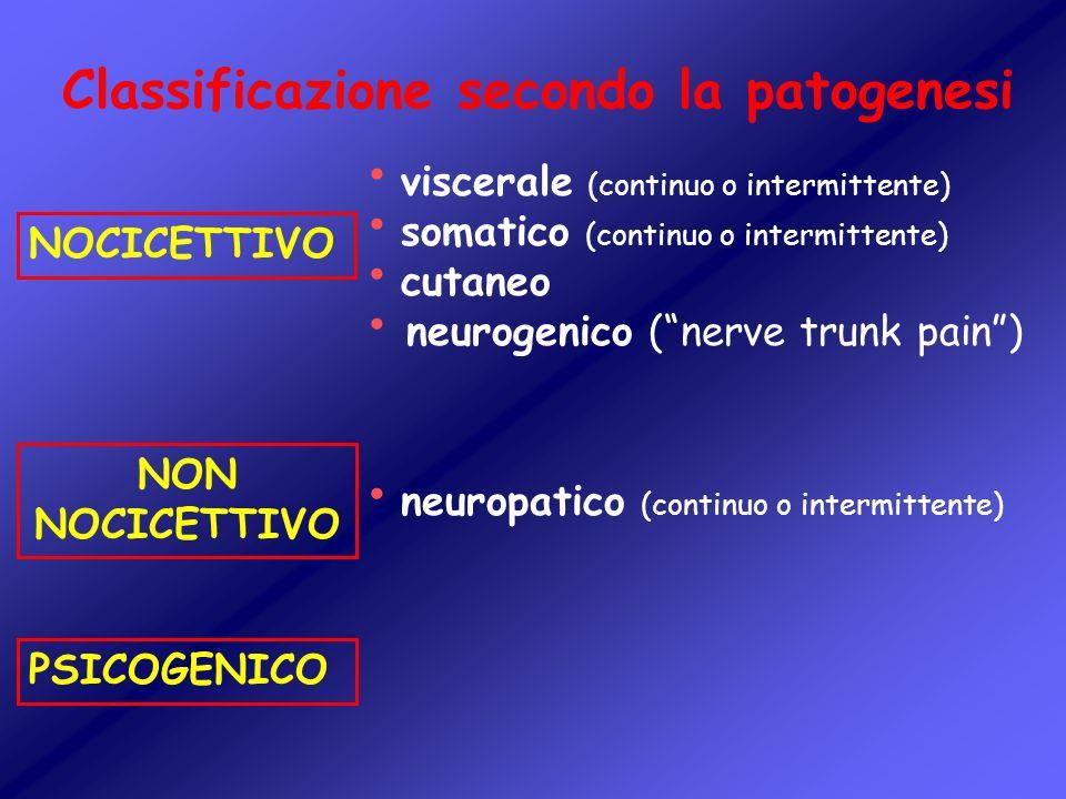 Classificazione secondo la patogenesi NOCICETTIVO NON NOCICETTIVO PSICOGENICO viscerale (continuo o intermittente) somatico (continuo o intermittente)