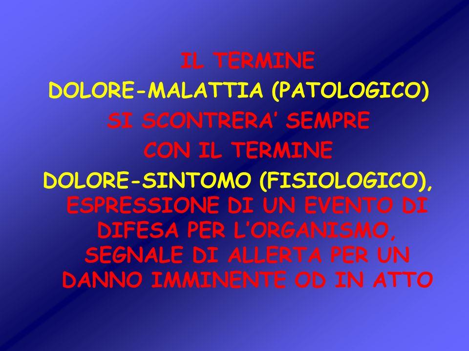 IL TERMINE DOLORE-MALATTIA (PATOLOGICO) SI SCONTRERA SEMPRE CON IL TERMINE DOLORE-SINTOMO (FISIOLOGICO), ESPRESSIONE DI UN EVENTO DI DIFESA PER LORGAN