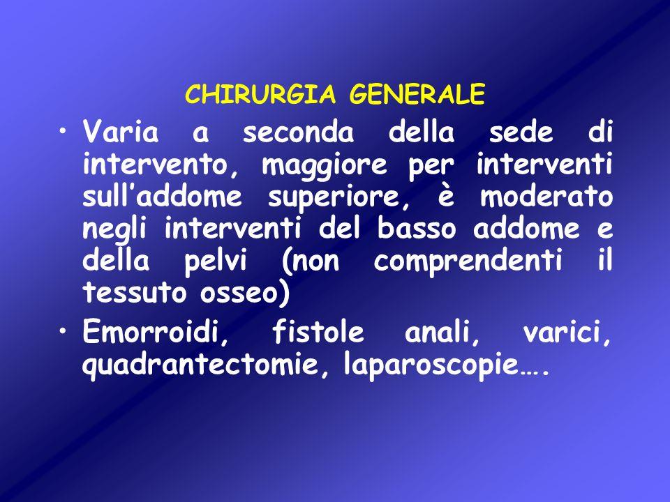 CHIRURGIA GENERALE Varia a seconda della sede di intervento, maggiore per interventi sulladdome superiore, è moderato negli interventi del basso addom