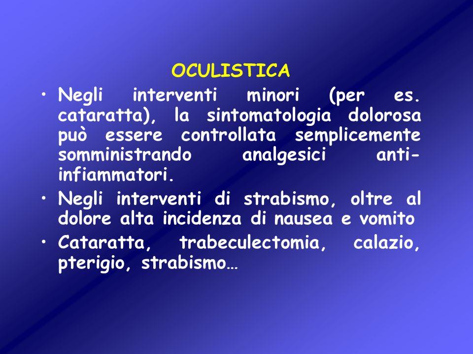OCULISTICA Negli interventi minori (per es. cataratta), la sintomatologia dolorosa può essere controllata semplicemente somministrando analgesici anti