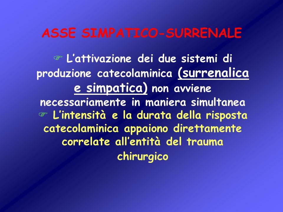 F Lattivazione dei due sistemi di produzione catecolaminica (surrenalica e simpatica) non avviene necessariamente in maniera simultanea F Lintensità e