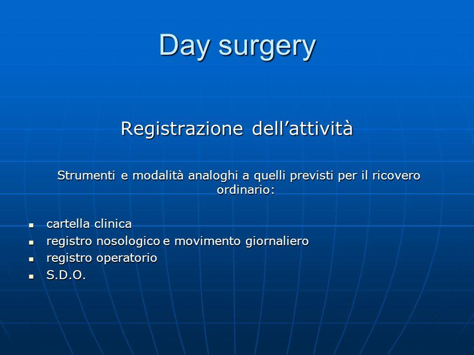 Day surgery Registrazione dellattività Strumenti e modalità analoghi a quelli previsti per il ricovero ordinario: Strumenti e modalità analoghi a quel