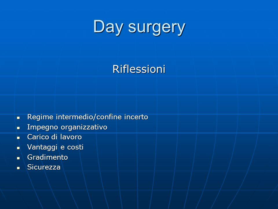 Day surgery Riflessioni Regime intermedio/confine incerto Regime intermedio/confine incerto Impegno organizzativo Impegno organizzativo Carico di lavo