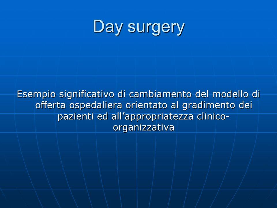 Esempio significativo di cambiamento del modello di offerta ospedaliera orientato al gradimento dei pazienti ed allappropriatezza clinico- organizzati