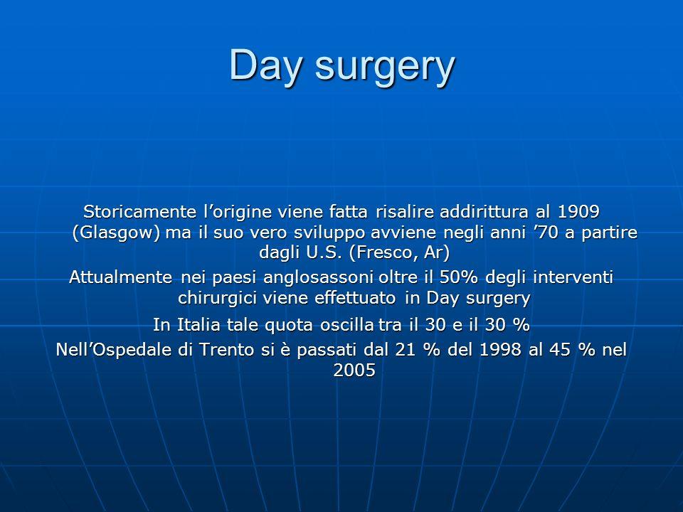 Day surgery Storicamente lorigine viene fatta risalire addirittura al 1909 (Glasgow) ma il suo vero sviluppo avviene negli anni 70 a partire dagli U.S