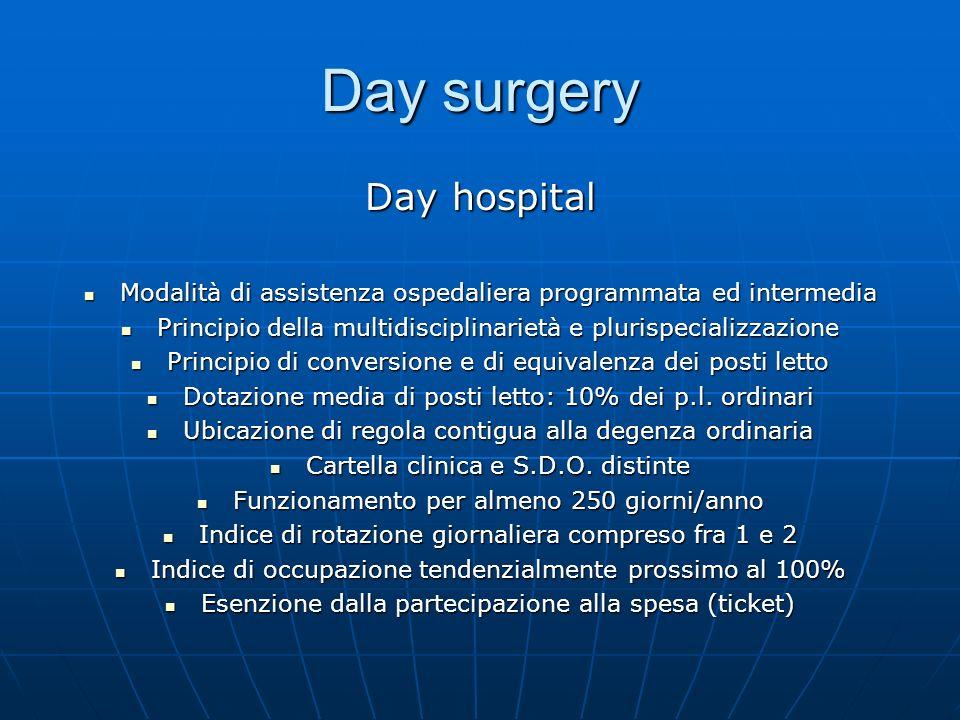 Day surgery Definizione Effettuazione, con opportune modalità cliniche, organizzative ed amministrative, di interventi chirurgici o anche di procedure diagnostiche e/o terapeutiche invasive e semi-invasive in regime di ricovero limitato alle sole ore di giorno, in anestesia locale, loco- regionale, generale.