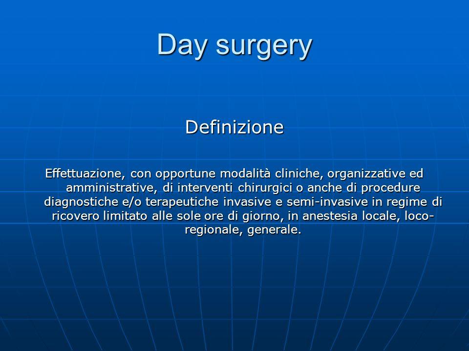 Day surgery Definizione Effettuazione, con opportune modalità cliniche, organizzative ed amministrative, di interventi chirurgici o anche di procedure