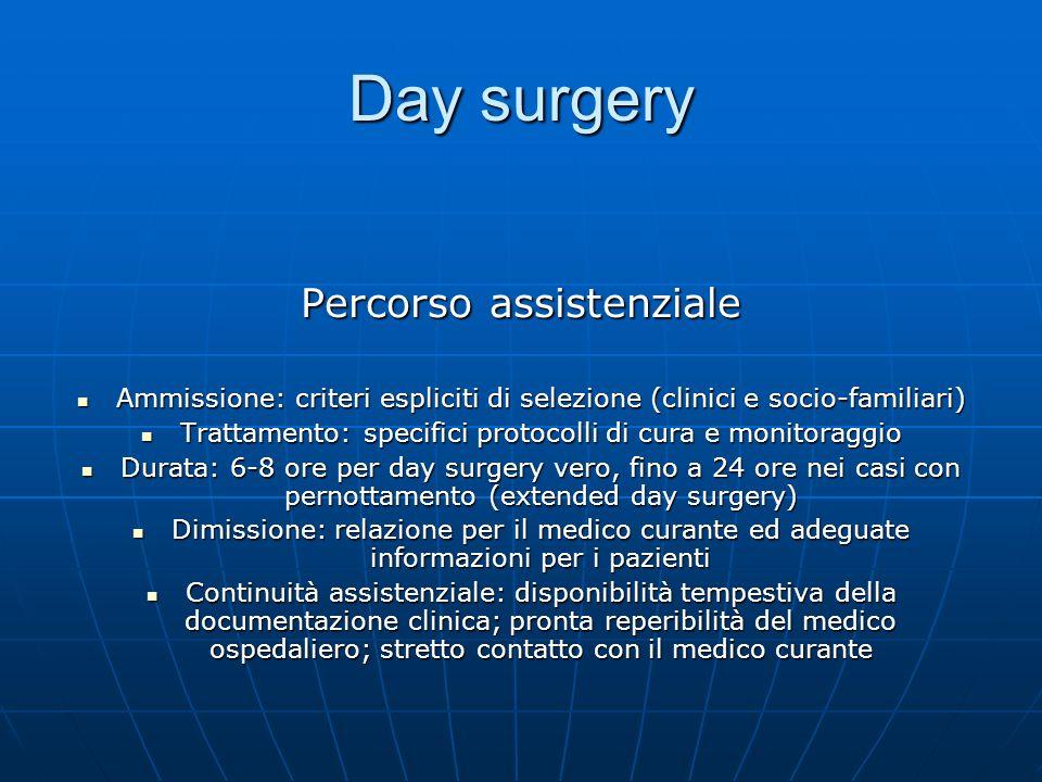 Day surgery Percorso assistenziale Ammissione: criteri espliciti di selezione (clinici e socio-familiari) Ammissione: criteri espliciti di selezione (