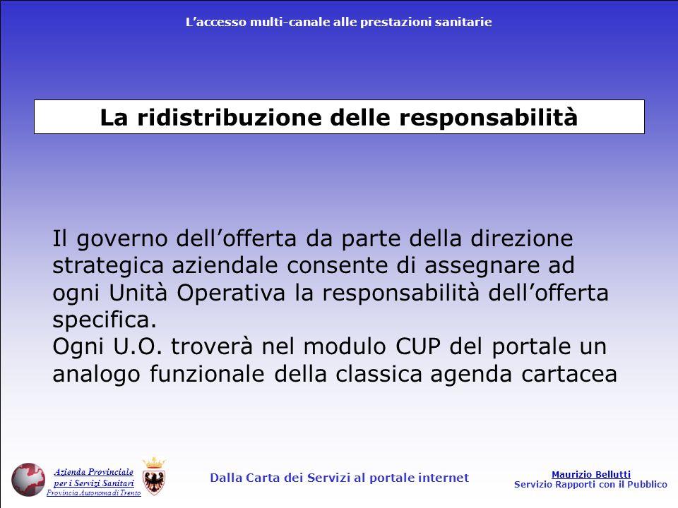 Maurizio Bellutti Servizio Rapporti con il Pubblico Laccesso multi-canale alle prestazioni sanitarie Azienda Provinciale per i Servizi Sanitari Provin