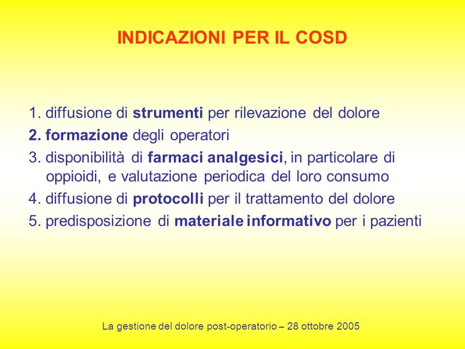 INDICAZIONI PER IL COSD 1. diffusione di strumenti per rilevazione del dolore 2. formazione degli operatori 3. disponibilità di farmaci analgesici, in