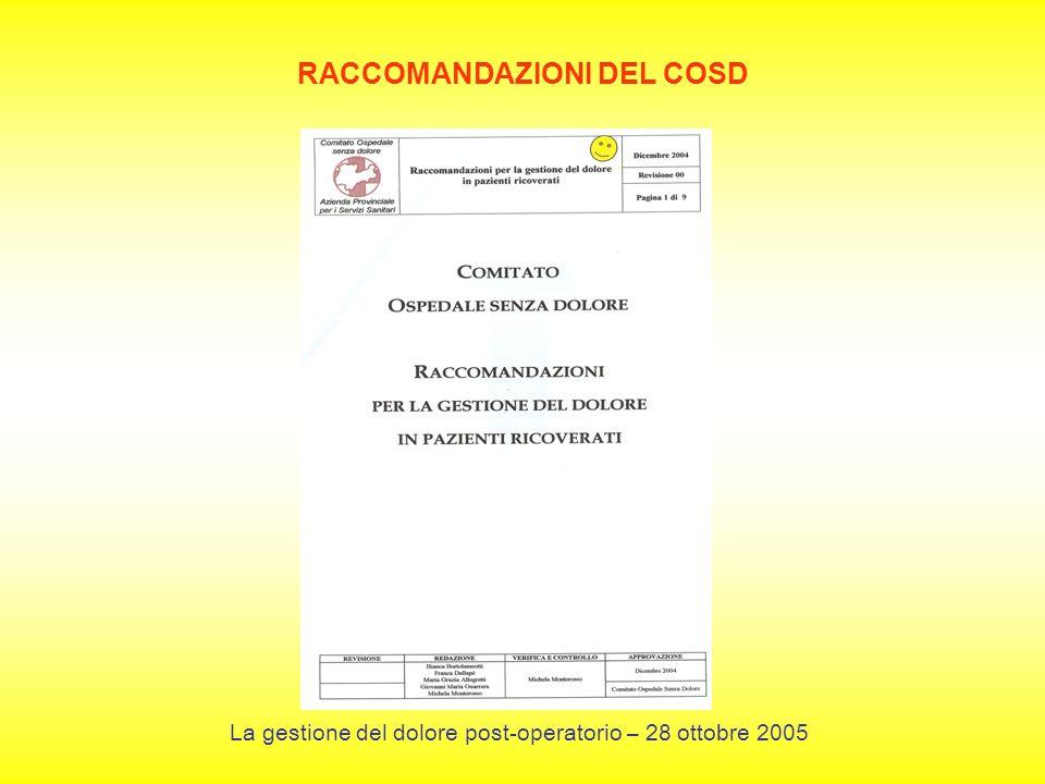 RACCOMANDAZIONI DEL COSD La gestione del dolore post-operatorio – 28 ottobre 2005