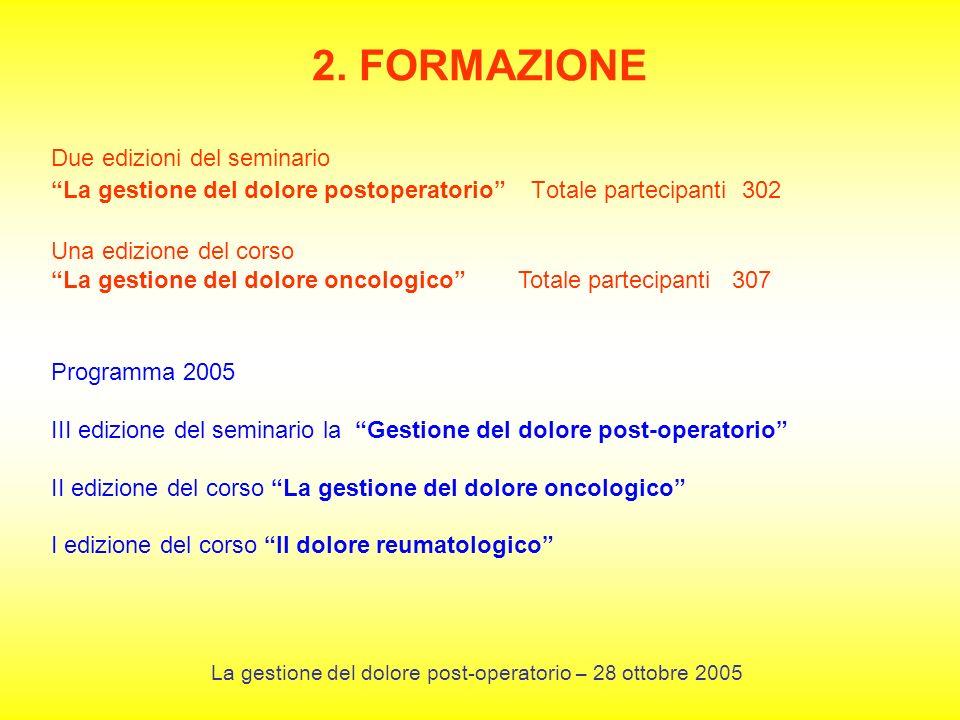 Due edizioni del seminario La gestione del dolore postoperatorio Totale partecipanti 302 2. FORMAZIONE Una edizione del corso La gestione del dolore o