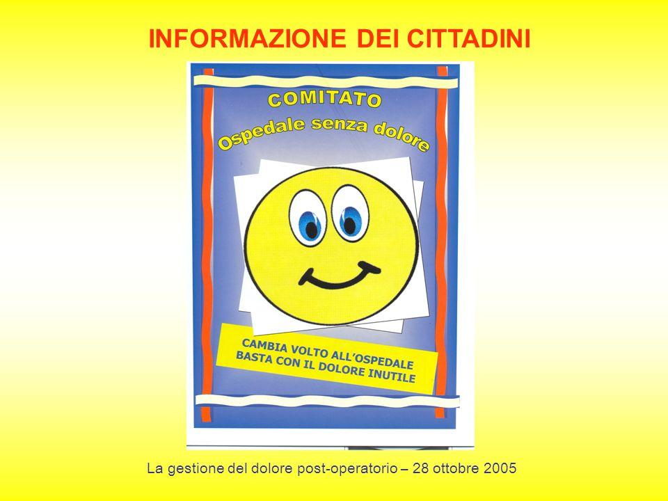 INFORMAZIONE DEI CITTADINI La gestione del dolore post-operatorio – 28 ottobre 2005