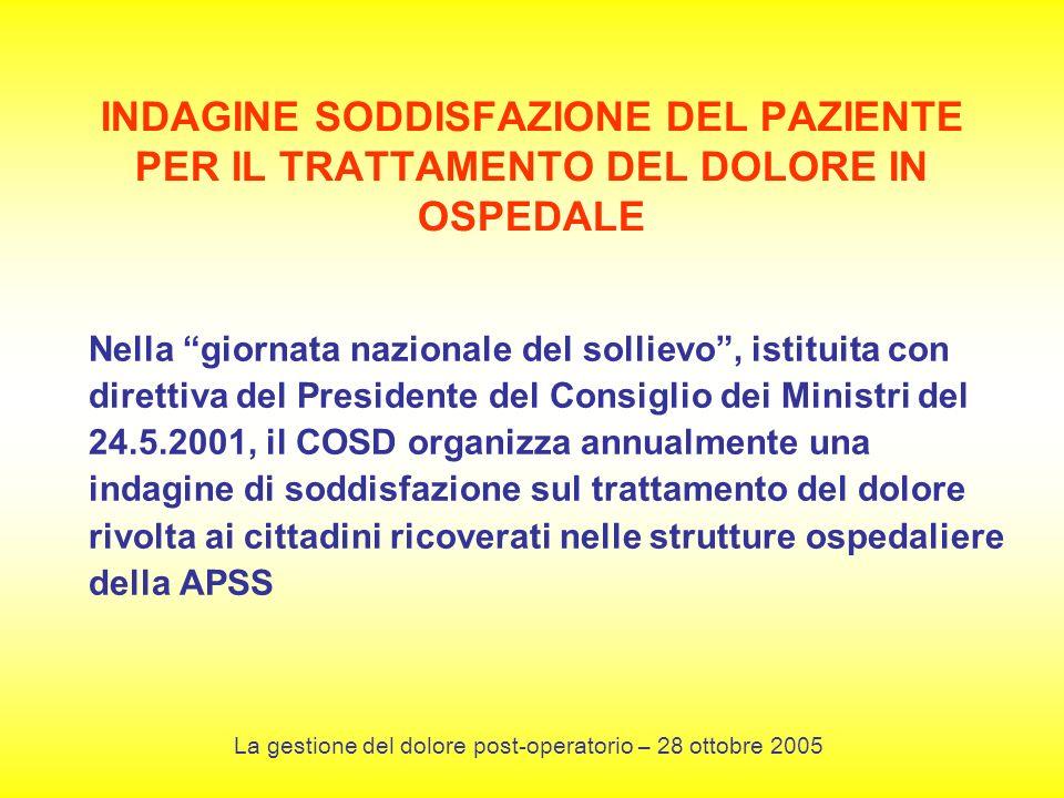 INDAGINE SODDISFAZIONE DEL PAZIENTE PER IL TRATTAMENTO DEL DOLORE IN OSPEDALE Nella giornata nazionale del sollievo, istituita con direttiva del Presi