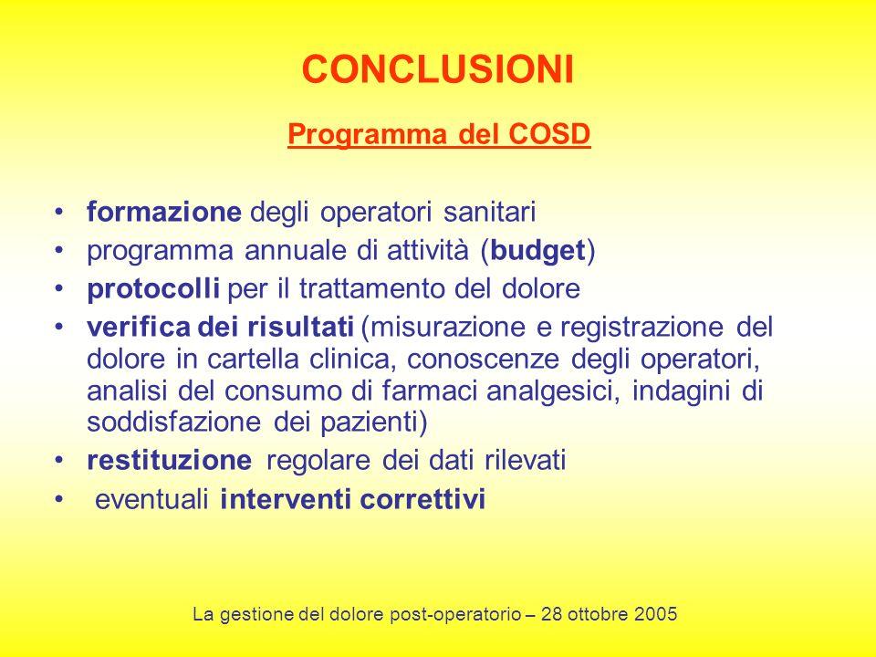 Programma del COSD formazione degli operatori sanitari programma annuale di attività (budget) protocolli per il trattamento del dolore verifica dei ri