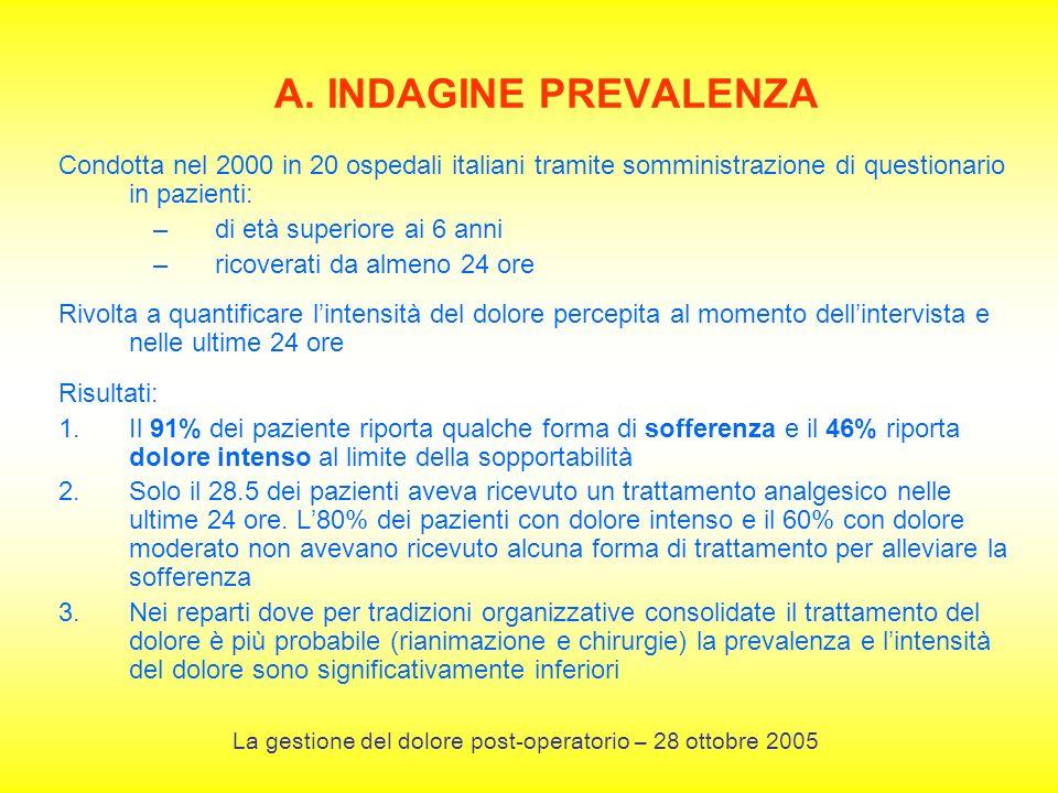 A. INDAGINE PREVALENZA Condotta nel 2000 in 20 ospedali italiani tramite somministrazione di questionario in pazienti: –di età superiore ai 6 anni –ri
