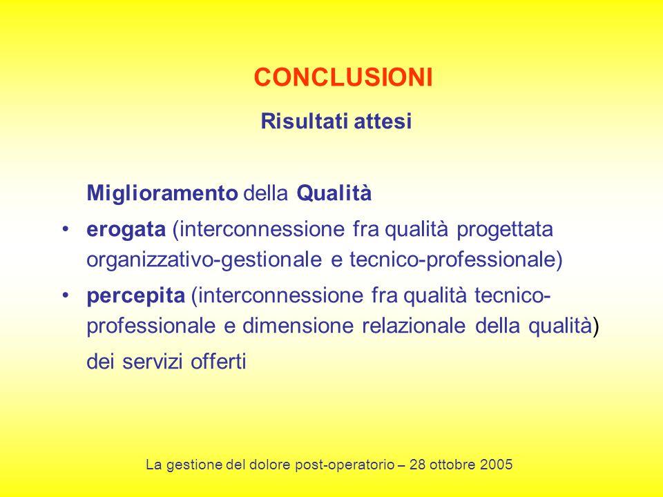 CONCLUSIONI Risultati attesi Miglioramento della Qualità erogata (interconnessione fra qualità progettata organizzativo-gestionale e tecnico-professio