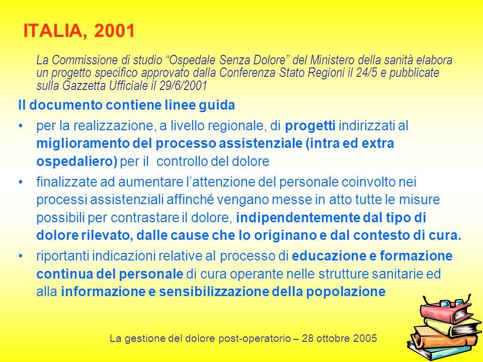 ITALIA, 2001 La Commissione di studio Ospedale Senza Dolore del Ministero della sanità elabora un progetto specifico approvato dalla Conferenza Stato