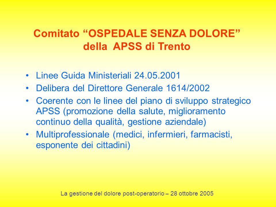 Linee Guida Ministeriali 24.05.2001 Delibera del Direttore Generale 1614/2002 Coerente con le linee del piano di sviluppo strategico APSS (promozione