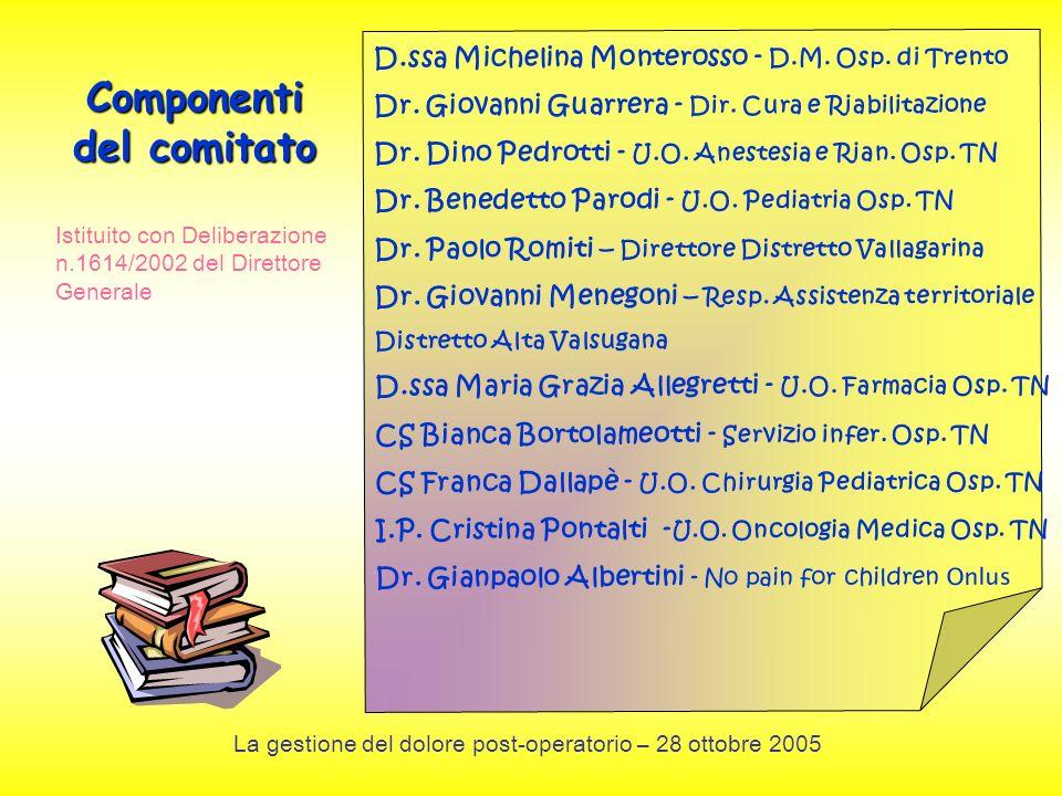 D.ssa Michelina Monterosso - D.M. Osp. di Trento Dr. Giovanni Guarrera - Dir. Cura e Riabilitazione Dr. Dino Pedrotti - U.O. Anestesia e Rian. Osp. TN
