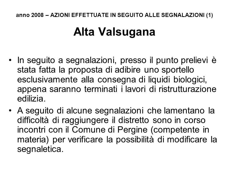 anno 2008 – AZIONI EFFETTUATE IN SEGUITO ALLE SEGNALAZIONI (1) Alta Valsugana In seguito a segnalazioni, presso il punto prelievi è stata fatta la pro