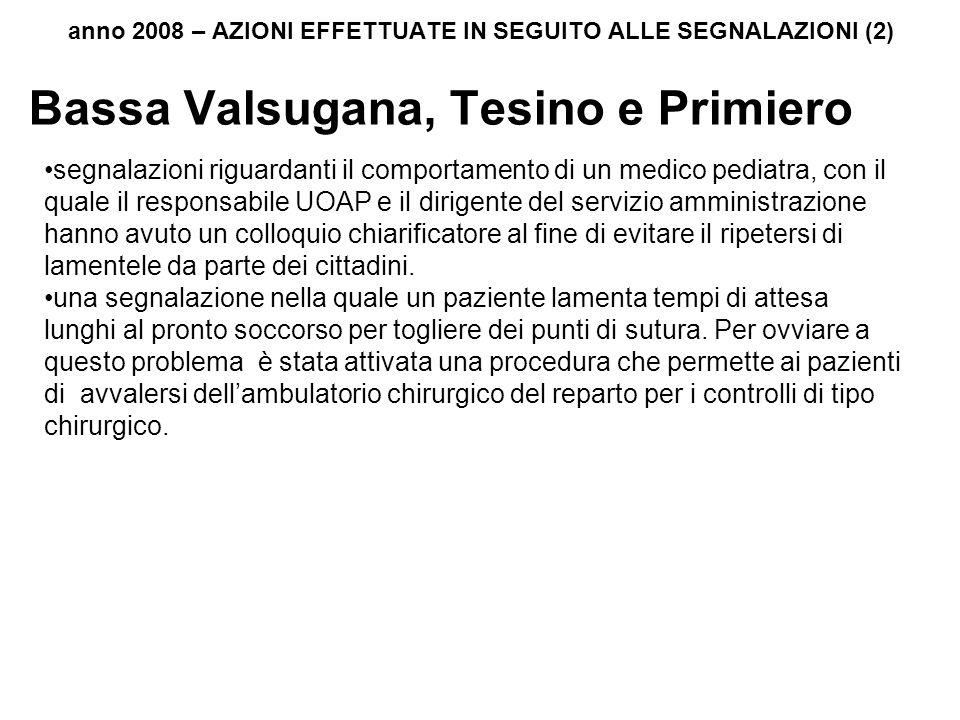 anno 2008 – AZIONI EFFETTUATE IN SEGUITO ALLE SEGNALAZIONI (2) Bassa Valsugana, Tesino e Primiero segnalazioni riguardanti il comportamento di un medi