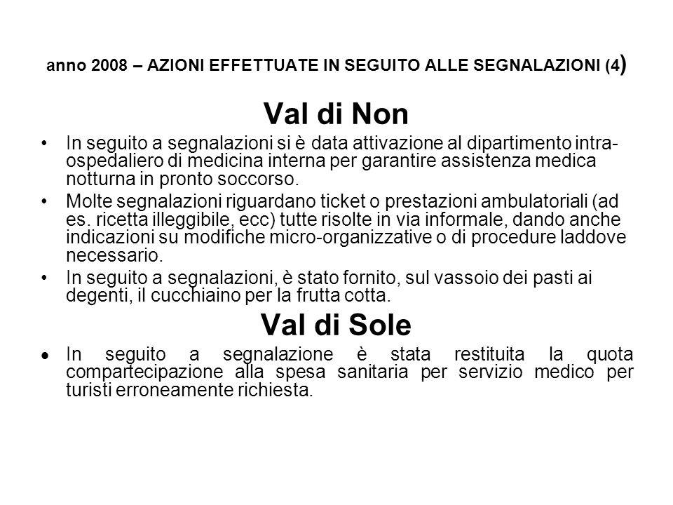 Val di Non In seguito a segnalazioni si è data attivazione al dipartimento intra- ospedaliero di medicina interna per garantire assistenza medica nott