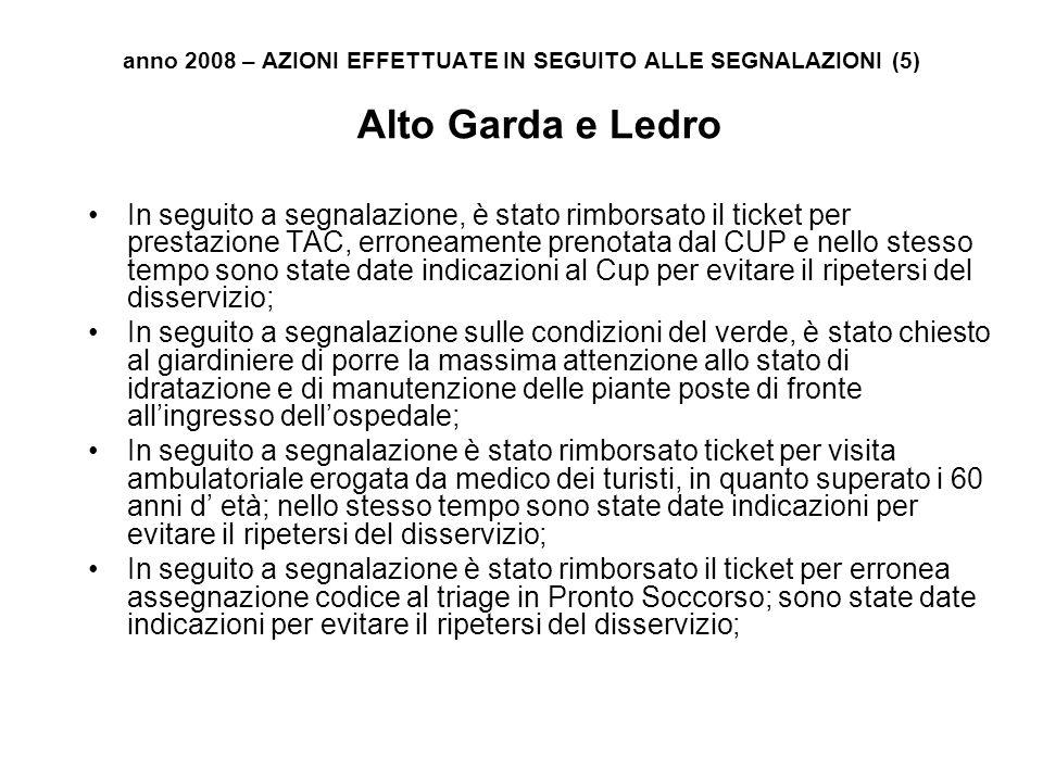 anno 2008 – AZIONI EFFETTUATE IN SEGUITO ALLE SEGNALAZIONI (5) Alto Garda e Ledro In seguito a segnalazione, è stato rimborsato il ticket per prestazi