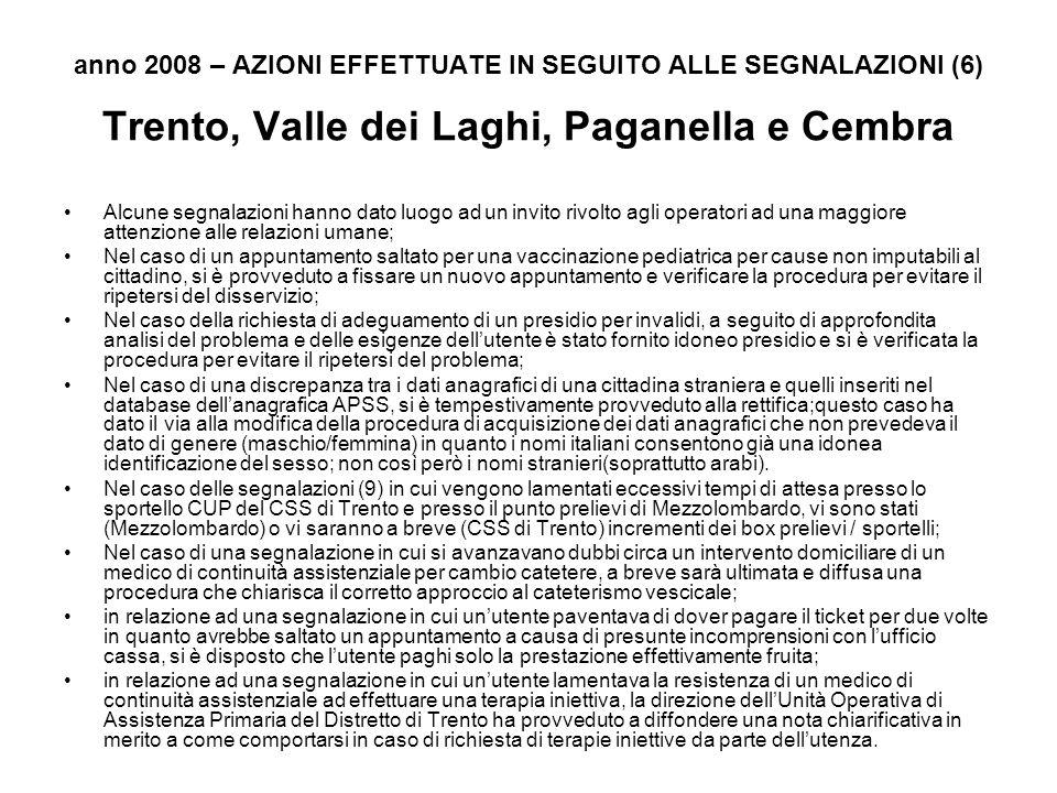 anno 2008 – AZIONI EFFETTUATE IN SEGUITO ALLE SEGNALAZIONI (6) Trento, Valle dei Laghi, Paganella e Cembra Alcune segnalazioni hanno dato luogo ad un