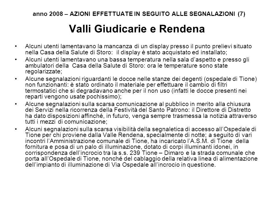 anno 2008 – AZIONI EFFETTUATE IN SEGUITO ALLE SEGNALAZIONI (7) Valli Giudicarie e Rendena Alcuni utenti lamentavano la mancanza di un display presso i