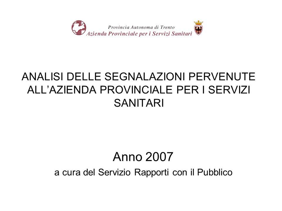 ANALISI DELLE SEGNALAZIONI PERVENUTE ALLAZIENDA PROVINCIALE PER I SERVIZI SANITARI Anno 2007 a cura del Servizio Rapporti con il Pubblico