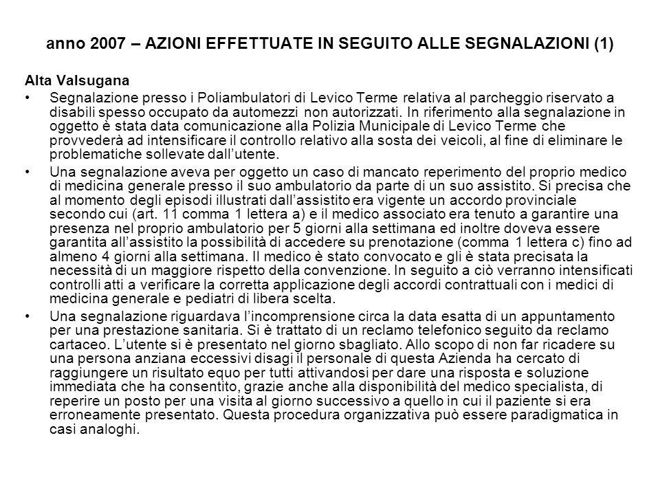 anno 2007 – AZIONI EFFETTUATE IN SEGUITO ALLE SEGNALAZIONI (1) Alta Valsugana Segnalazione presso i Poliambulatori di Levico Terme relativa al parcheg