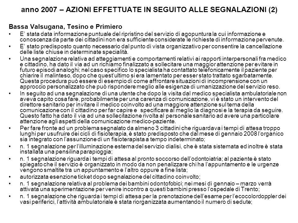 anno 2007 – AZIONI EFFETTUATE IN SEGUITO ALLE SEGNALAZIONI (2) Bassa Valsugana, Tesino e Primiero E stata data informazione puntuale del ripristino de