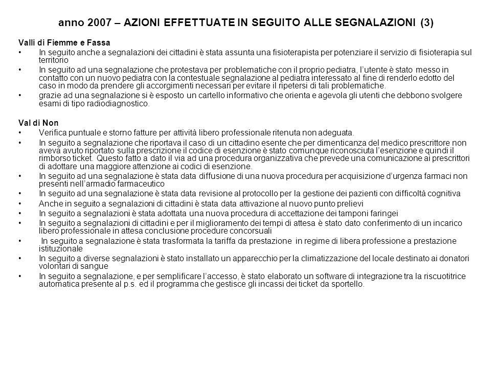 anno 2007 – AZIONI EFFETTUATE IN SEGUITO ALLE SEGNALAZIONI (3) Valli di Fiemme e Fassa In seguito anche a segnalazioni dei cittadini è stata assunta u