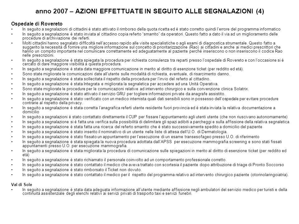 anno 2007 – AZIONI EFFETTUATE IN SEGUITO ALLE SEGNALAZIONI (4) Ospedale di Rovereto In seguito a segnalazioni di cittadini è stato attivato il rimbors
