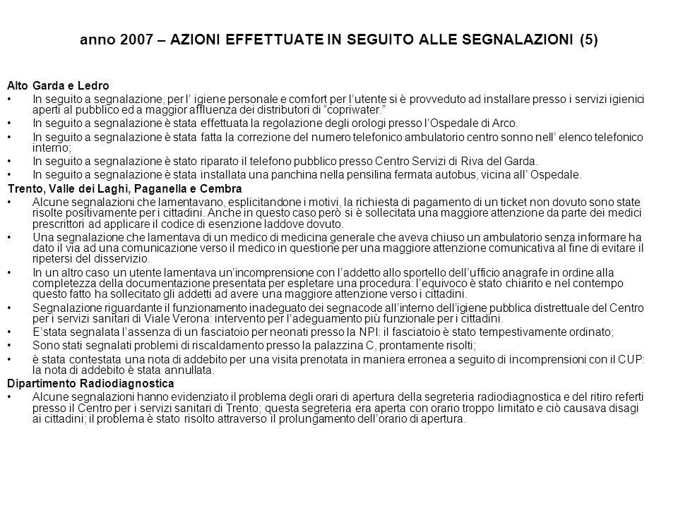 anno 2007 – AZIONI EFFETTUATE IN SEGUITO ALLE SEGNALAZIONI (5) Alto Garda e Ledro In seguito a segnalazione, per l igiene personale e comfort per lute