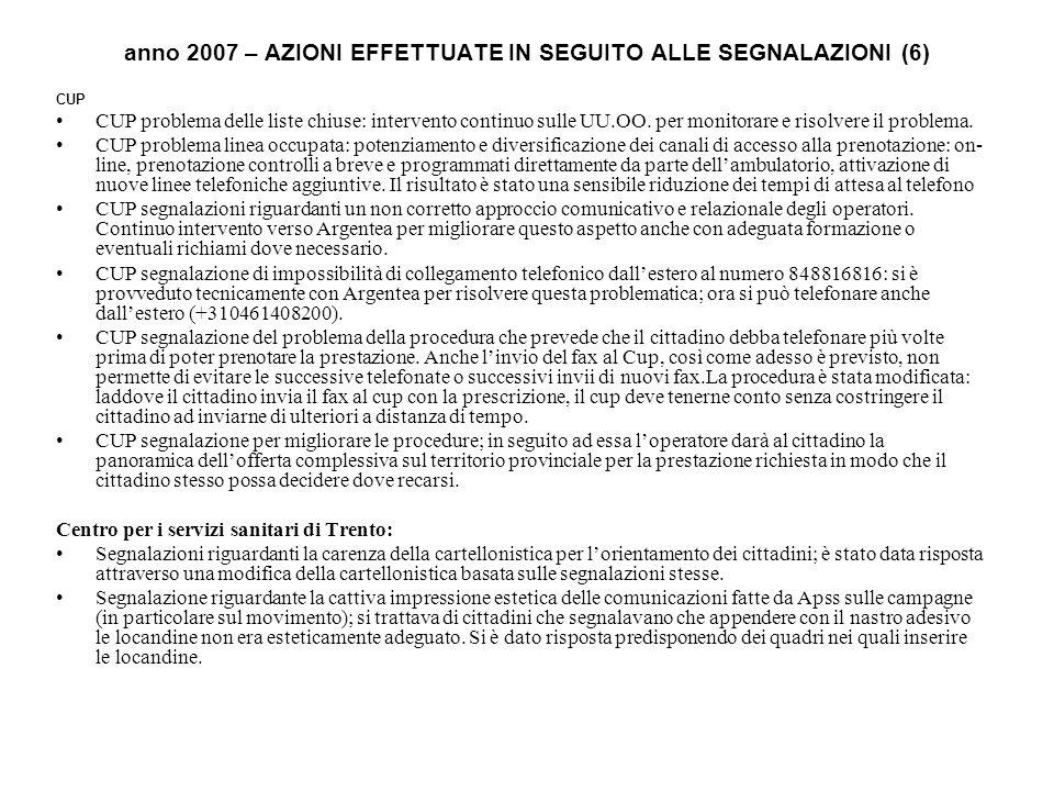 anno 2007 – AZIONI EFFETTUATE IN SEGUITO ALLE SEGNALAZIONI (6) CUP CUP problema delle liste chiuse: intervento continuo sulle UU.OO. per monitorare e