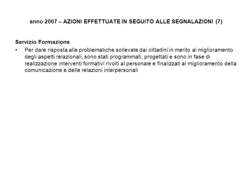 anno 2007 – AZIONI EFFETTUATE IN SEGUITO ALLE SEGNALAZIONI (7) Servizio Formazione Per dare risposta alle problematiche sollevate dai cittadini in mer