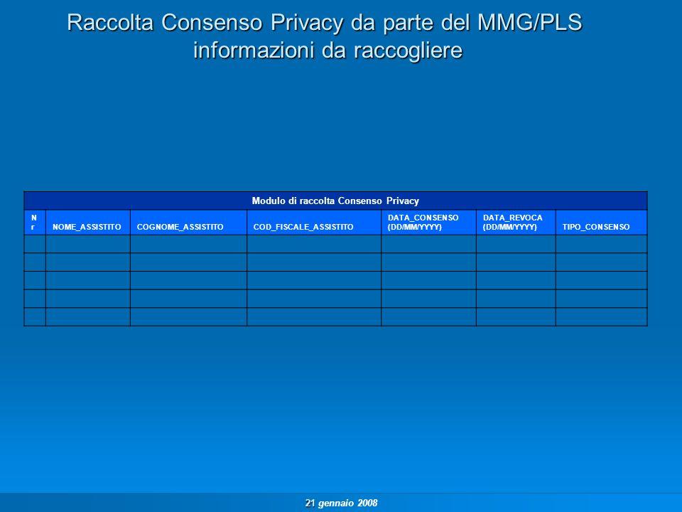 21 21 gennaio 2008 Raccolta Consenso Privacy da parte del MMG/PLS informazioni da raccogliere Modulo di raccolta Consenso Privacy NrNrNOME_ASSISTITOCOGNOME_ASSISTITOCOD_FISCALE_ASSISTITO DATA_CONSENSO (DD/MM/YYYY) DATA_REVOCA (DD/MM/YYYY)TIPO_CONSENSO