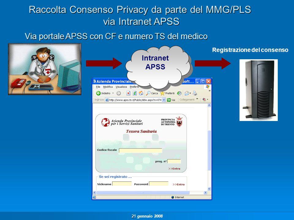 21 21 gennaio 2008 Raccolta Consenso Privacy da parte del MMG/PLS via Intranet APSS Intranet APSS Intranet APSS Registrazione del consenso Via portale APSS con CF e numero TS del medico