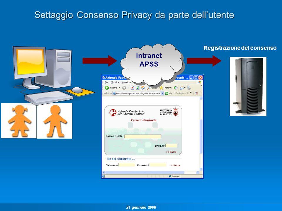 21 21 gennaio 2008 Settaggio Consenso Privacy da parte dellutente Intranet APSS Intranet APSS Registrazione del consenso