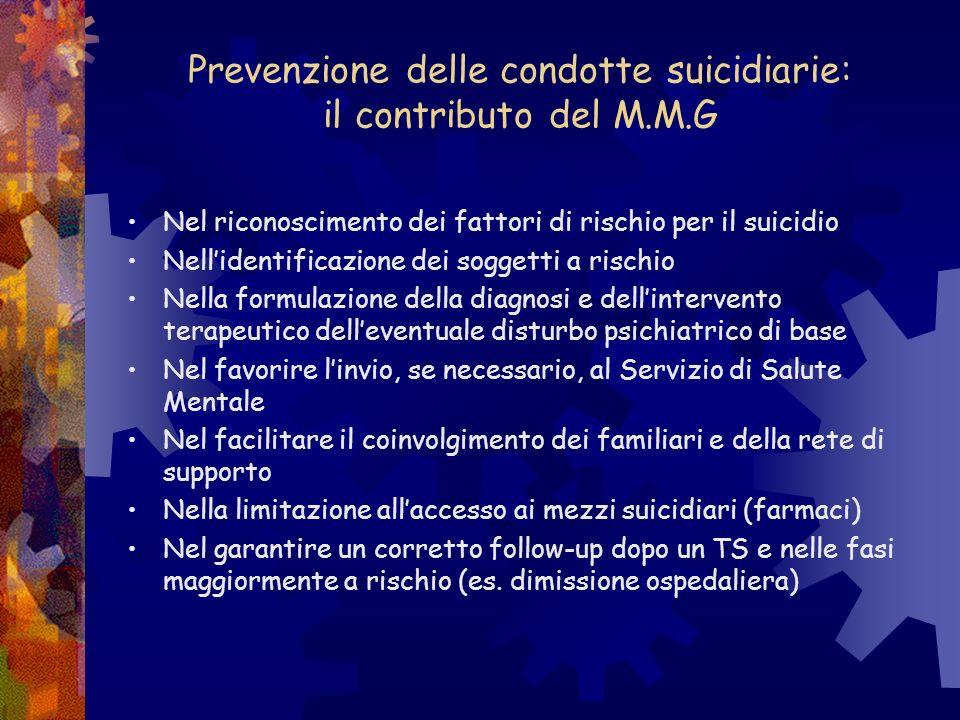 Prevenzione delle condotte suicidiarie: il contributo del M.M.G Nel riconoscimento dei fattori di rischio per il suicidio Nellidentificazione dei sogg