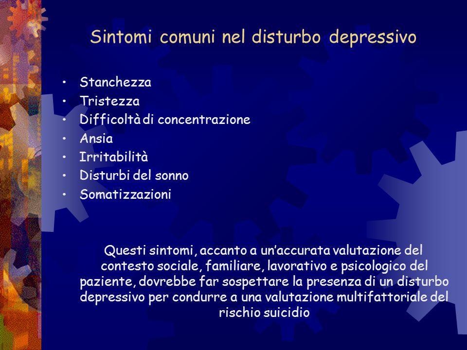 Sintomi comuni nel disturbo depressivo Stanchezza Tristezza Difficoltà di concentrazione Ansia Irritabilità Disturbi del sonno Somatizzazioni Questi s
