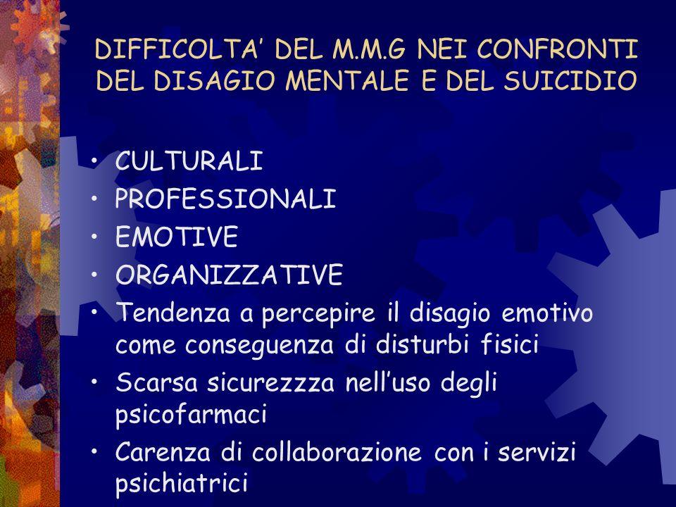 DIFFICOLTA DEL M.M.G NEI CONFRONTI DEL DISAGIO MENTALE E DEL SUICIDIO CULTURALI PROFESSIONALI EMOTIVE ORGANIZZATIVE Tendenza a percepire il disagio em
