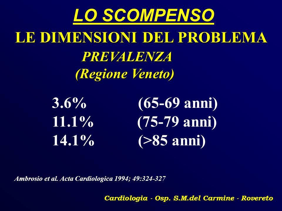 LO SCOMPENSO Cardiologia - Osp. S.M.del Carmine - Rovereto LE DIMENSIONI DEL PROBLEMA PREVALENZA PREVALENZA (Regione Veneto) (Regione Veneto) 3.6% (65