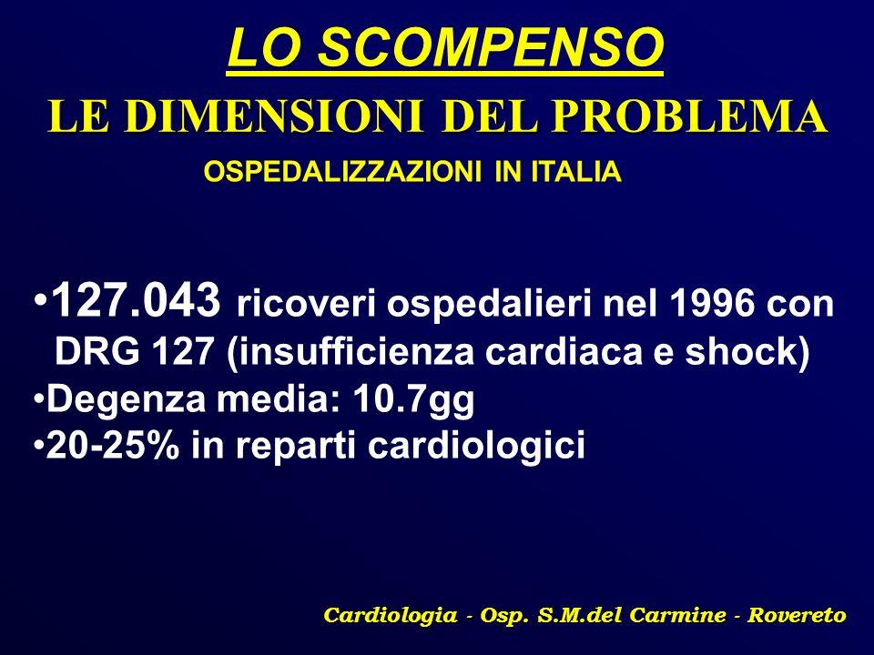 LO SCOMPENSO Cardiologia - Osp. S.M.del Carmine - Rovereto LE DIMENSIONI DEL PROBLEMA OSPEDALIZZAZIONI IN ITALIA 127.043 ricoveri ospedalieri nel 1996