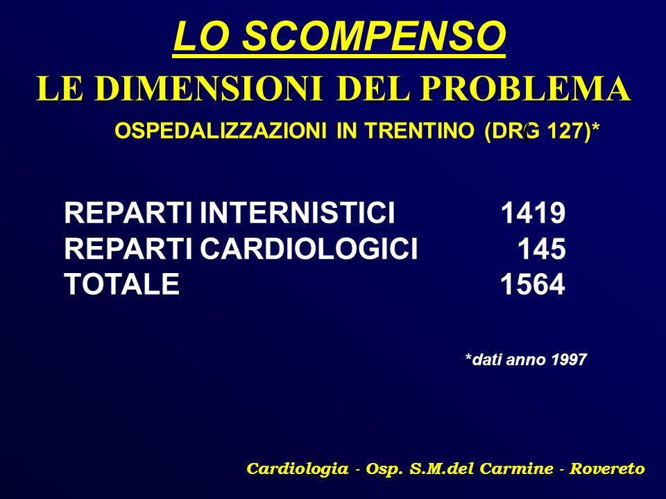 LO SCOMPENSO Cardiologia - Osp. S.M.del Carmine - Rovereto LE DIMENSIONI DEL PROBLEMA OSPEDALIZZAZIONI IN TRENTINO (DRG 127)* ( REPARTI INTERNISTICI 1