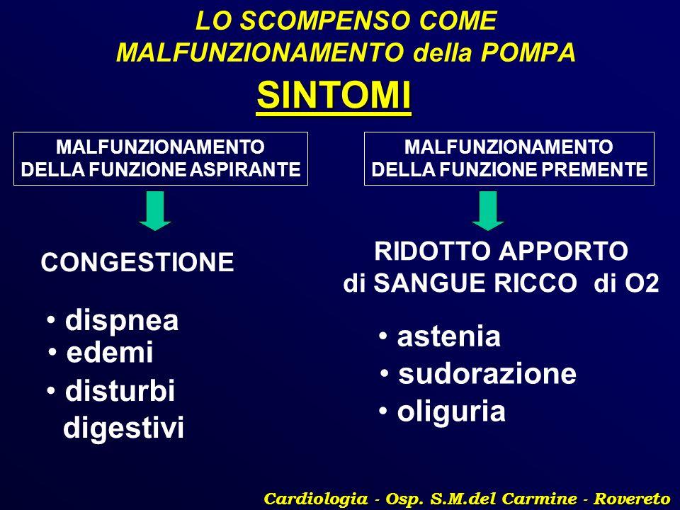 LO SCOMPENSO COME MALFUNZIONAMENTO della POMPA Cardiologia - Osp. S.M.del Carmine - Rovereto SINTOMI MALFUNZIONAMENTO DELLA FUNZIONE ASPIRANTE MALFUNZ